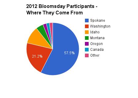 2012BloomsdayGeo