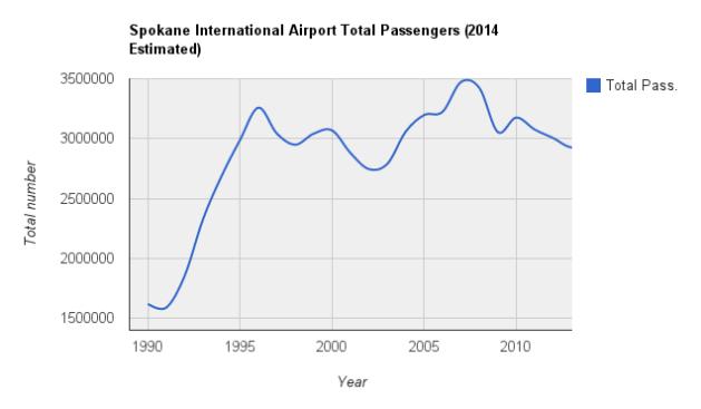 June2014Airport